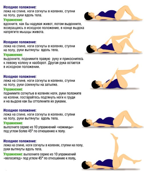 гимнастика для беременных похудения видео