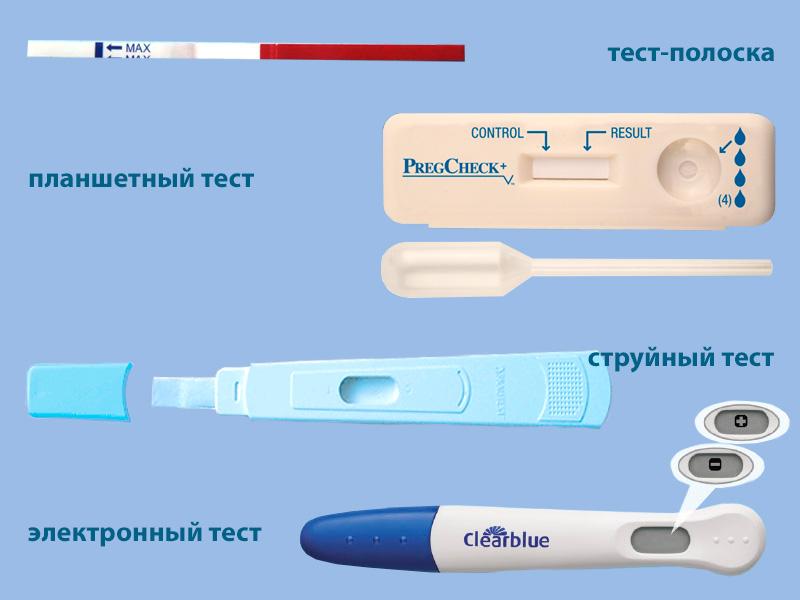 Как сделать тест на беременность точнее