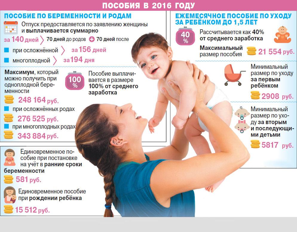 Оплата по беременности и родам