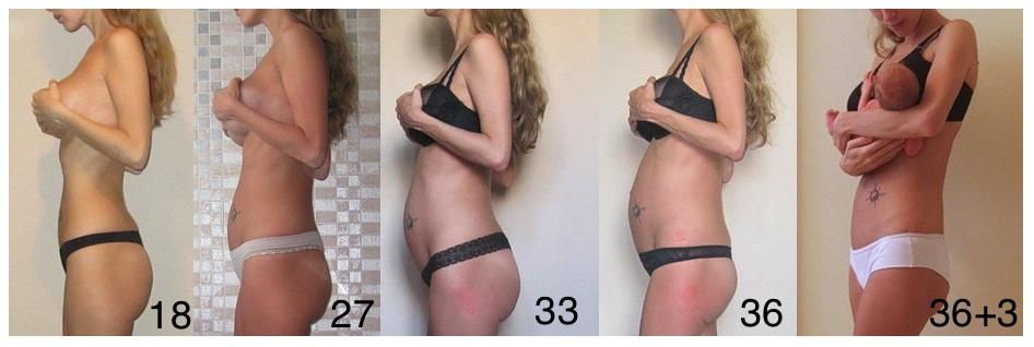 Увеличение живота по неделям при беременности