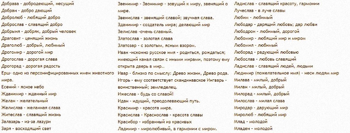список греческих и римских мужских имён