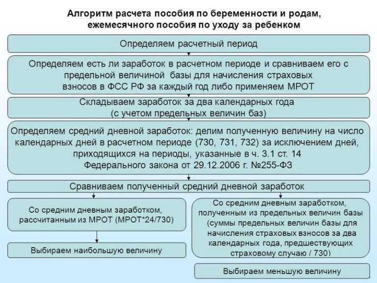 Об утверждении Порядка обучения по охране труда и проверки