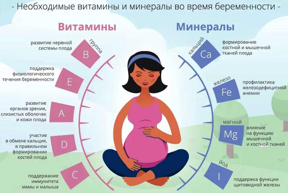 Витамины е как принимать беременным 95