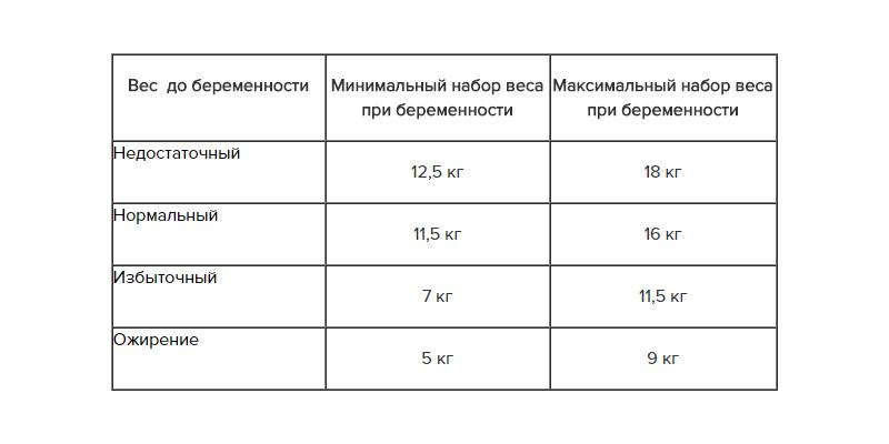 Удельный вес мочи беременной норма 61