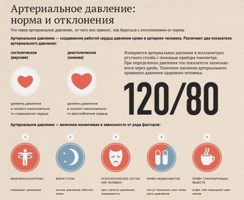 11328811-mozhet-li-prostatit-povyshat-arterialnoe-davlenie